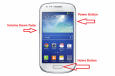 Samsung Galaxy S4 Mini Powerbutton